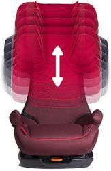 Silla de coche grupo 2 3 Cybex Solution X2 Fix